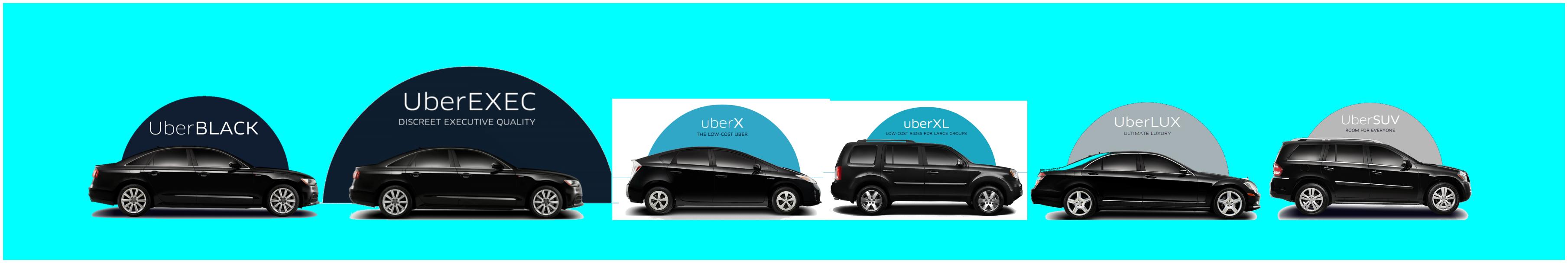 uber classes