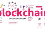 Blockchain: o que é, para que serve e como funciona