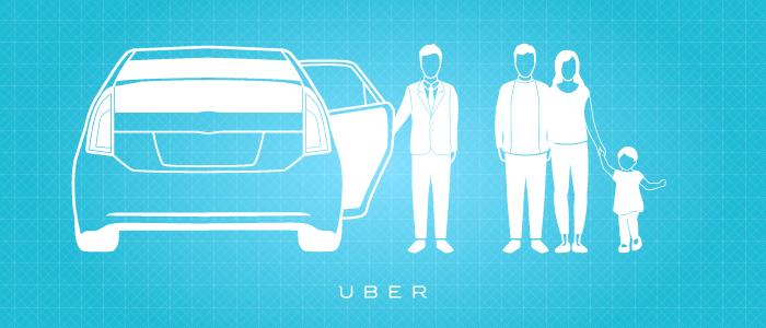 Como usar o Perfil Familiar no Uber para centralizar meus pagamentos e organizar a logística urbana